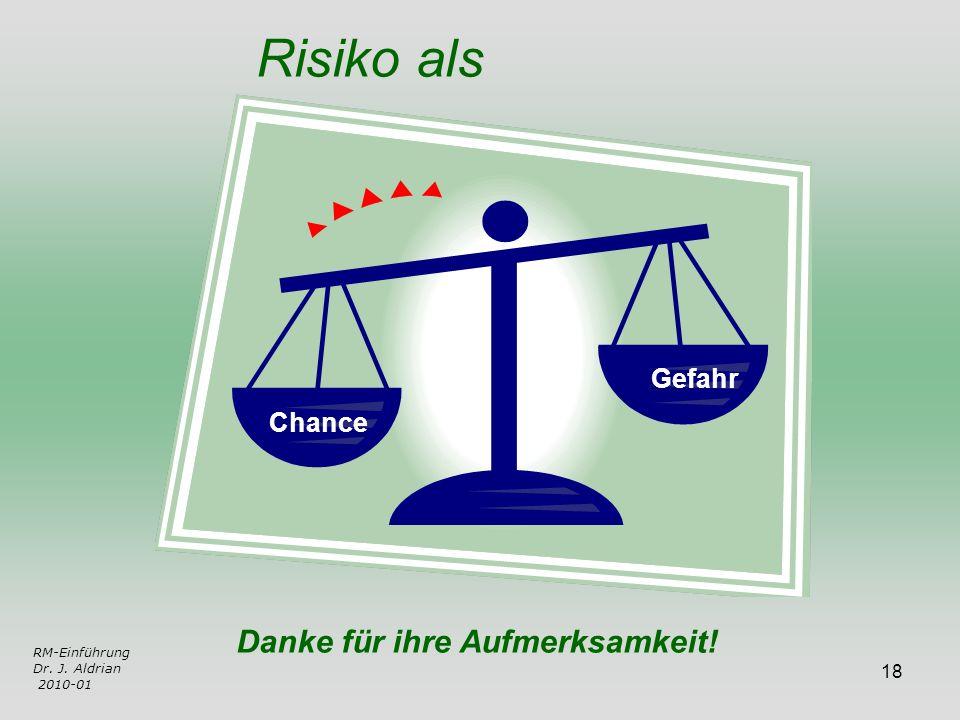 Risiko als Danke für ihre Aufmerksamkeit! Gefahr Chance RM-Einführung