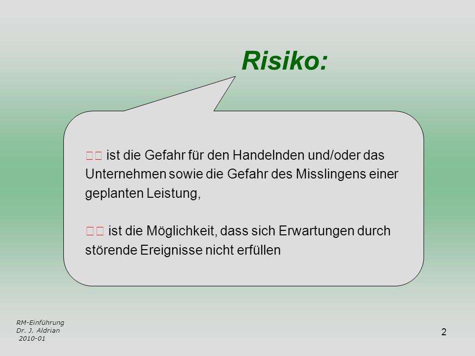 Risiko:  ist die Gefahr für den Handelnden und/oder das Unternehmen sowie die Gefahr des Misslingens einer geplanten Leistung,