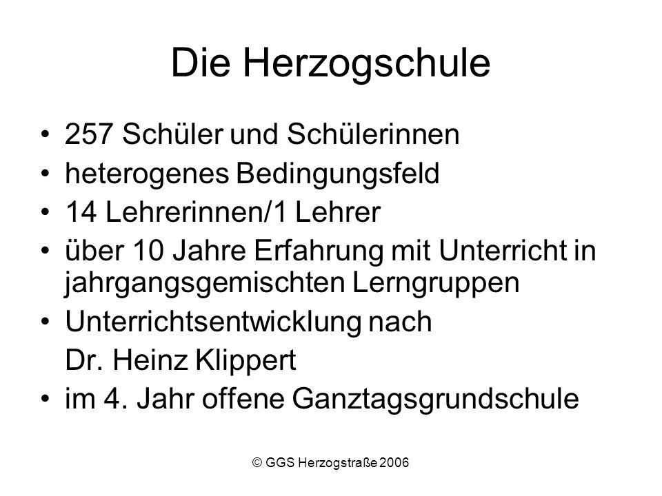 Die Herzogschule 257 Schüler und Schülerinnen