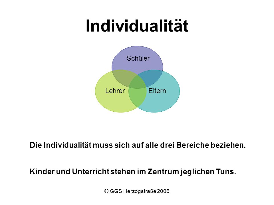 Individualität Schüler. Lehrer. Eltern. Die Individualität muss sich auf alle drei Bereiche beziehen.