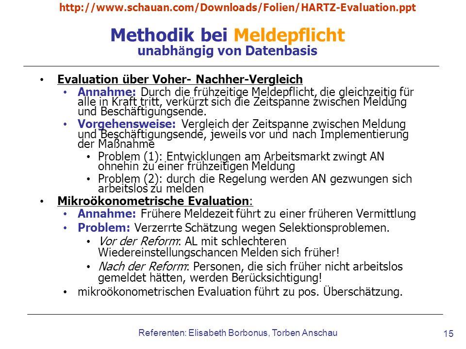 Methodik bei Meldepflicht unabhängig von Datenbasis