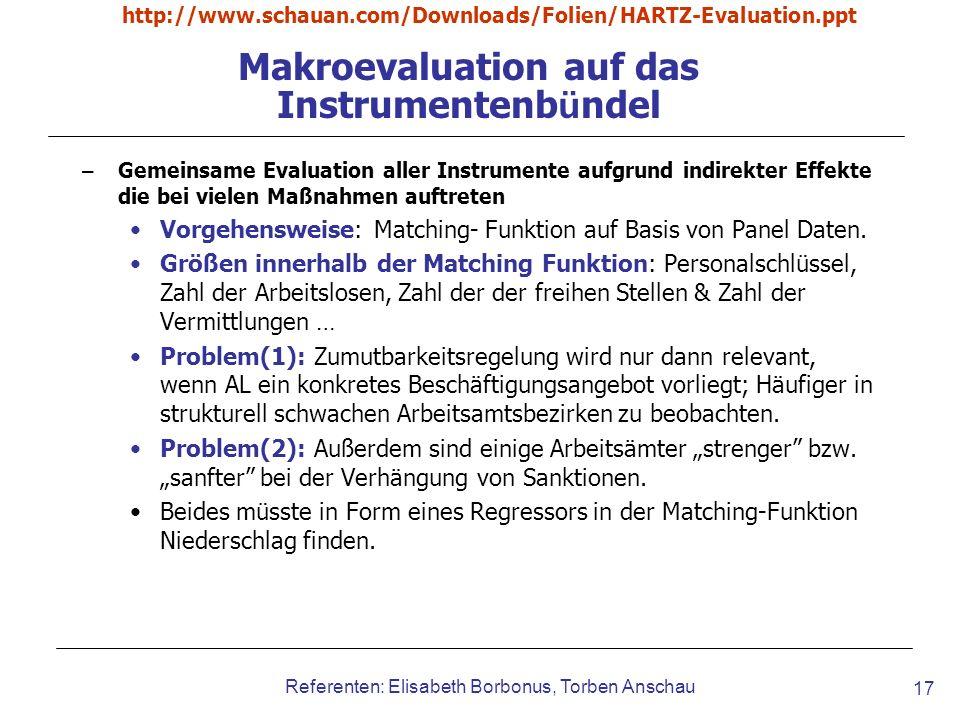 Makroevaluation auf das Instrumentenbündel