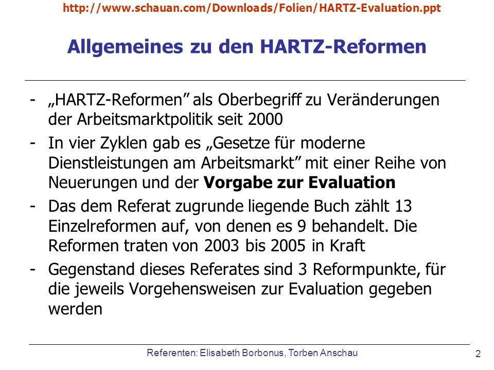 Allgemeines zu den HARTZ-Reformen