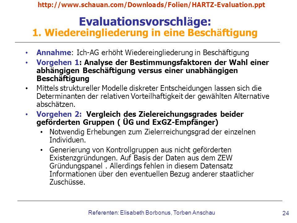 Evaluationsvorschläge: 1. Wiedereingliederung in eine Beschäftigung