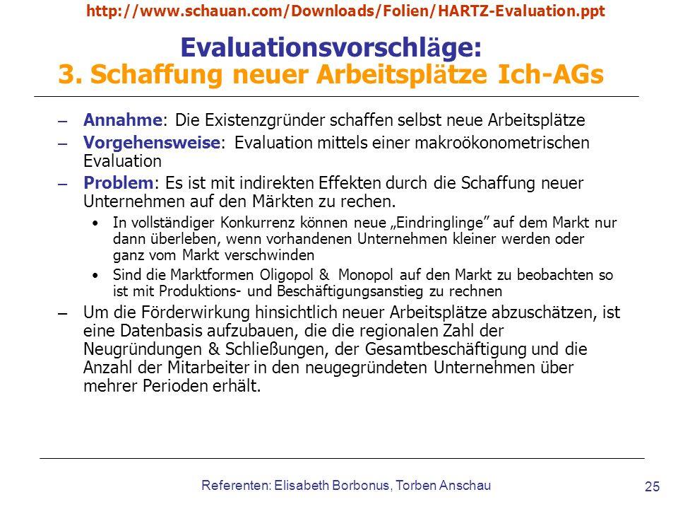 Evaluationsvorschläge: 3. Schaffung neuer Arbeitsplätze Ich-AGs