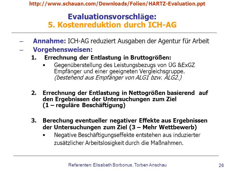 Evaluationsvorschläge: 5. Kostenreduktion durch ICH-AG