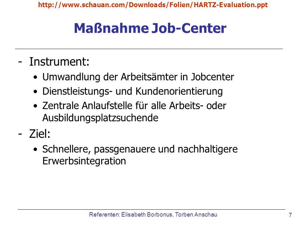 Maßnahme Job-Center Instrument: Ziel: