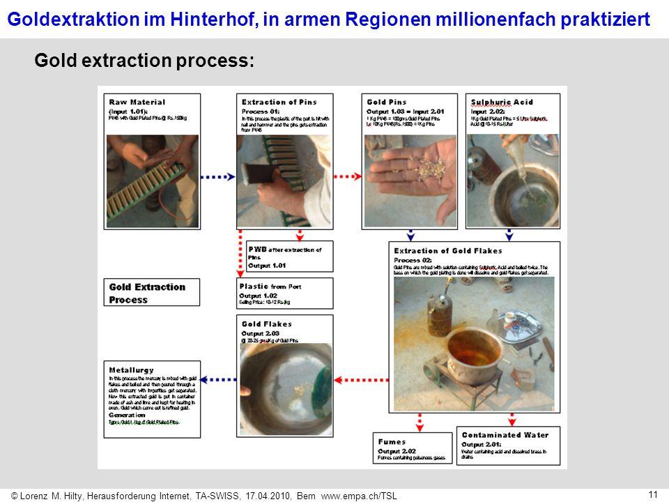 Goldextraktion im Hinterhof, in armen Regionen millionenfach praktiziert
