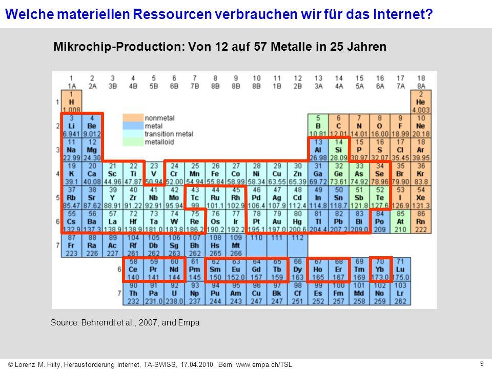 Welche materiellen Ressourcen verbrauchen wir für das Internet