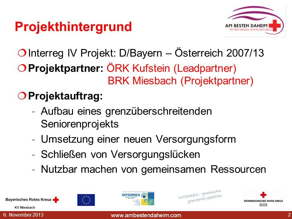 Projekthintergrund Interreg IV Projekt: D/Bayern – Österreich 2007/13