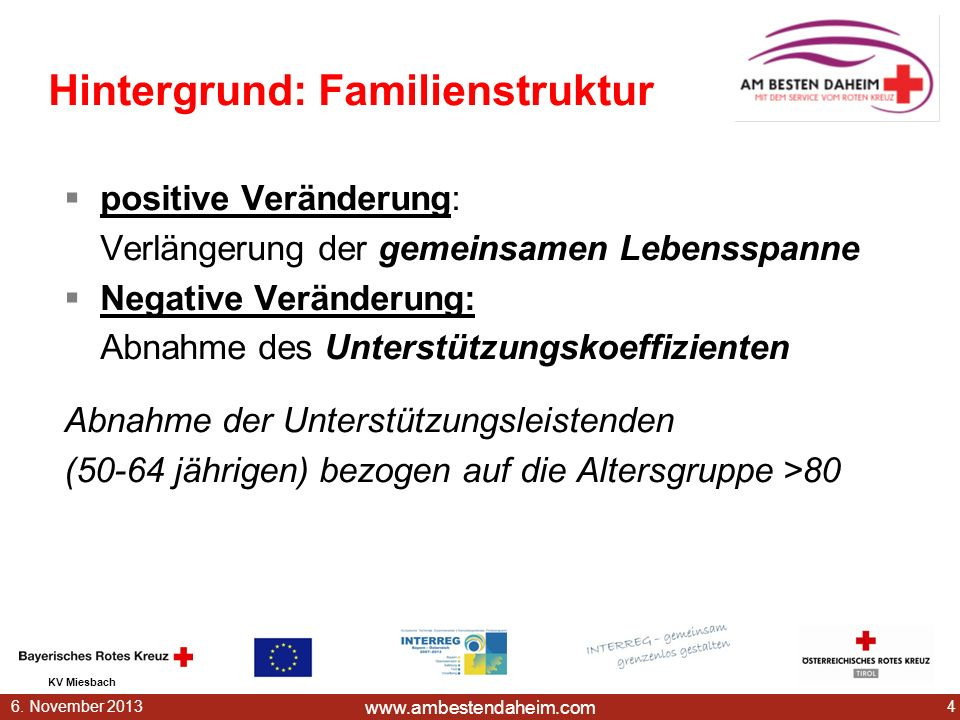 Hintergrund: Familienstruktur