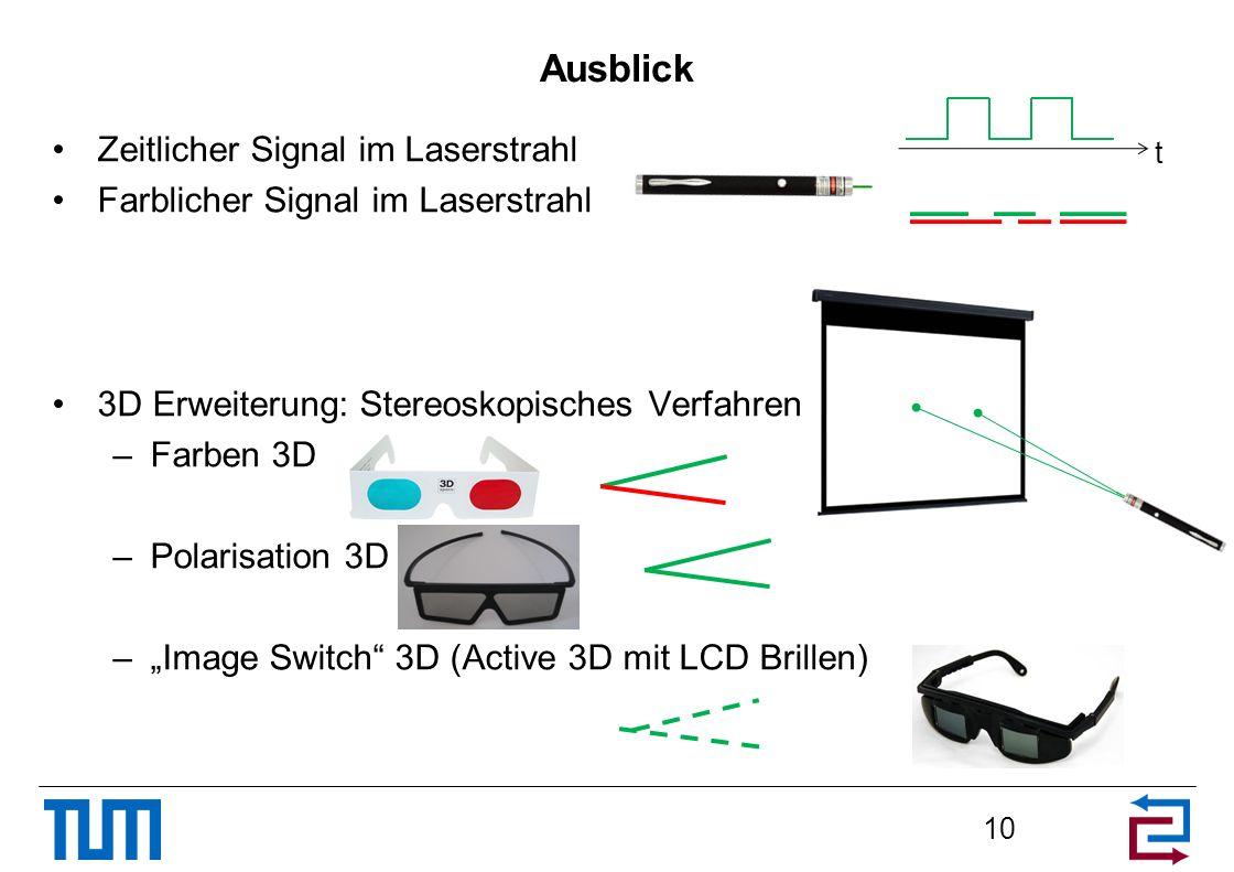 Ausblick Zeitlicher Signal im Laserstrahl