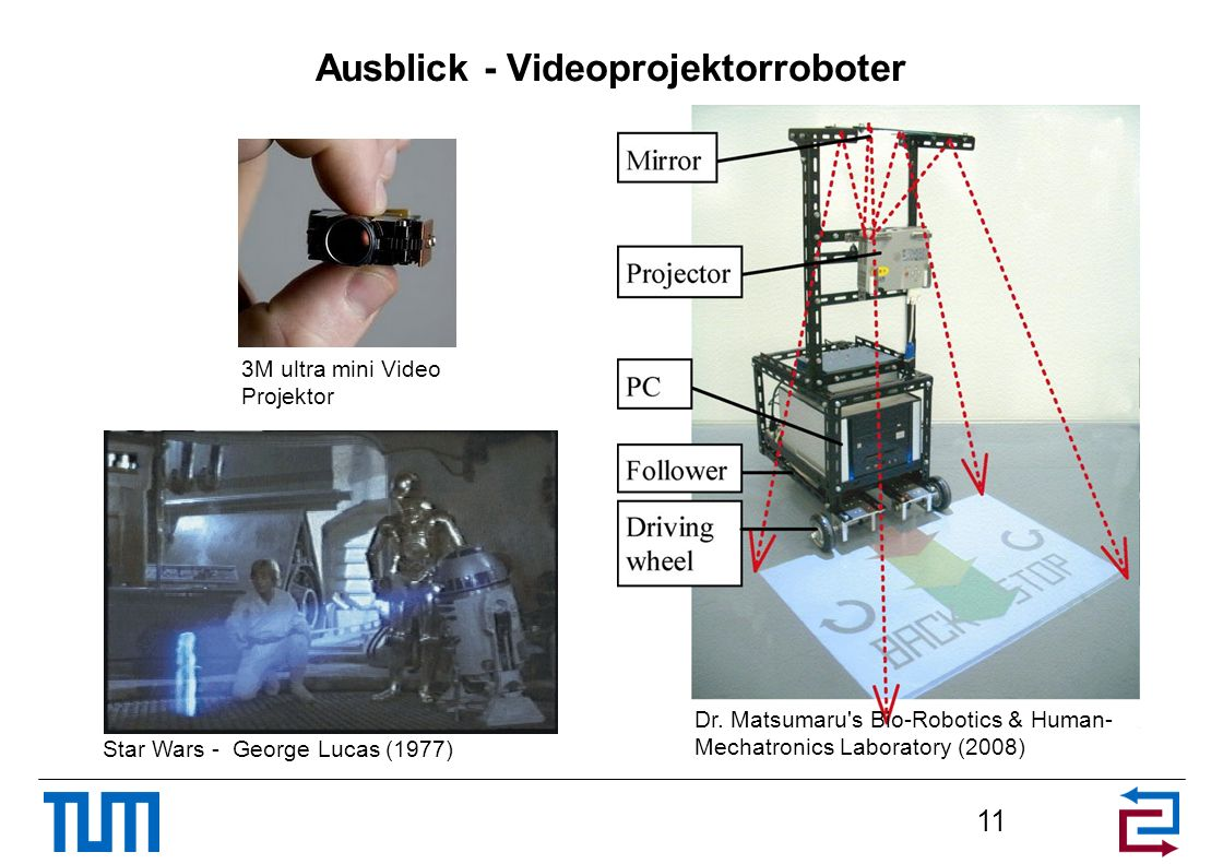 Ausblick - Videoprojektorroboter