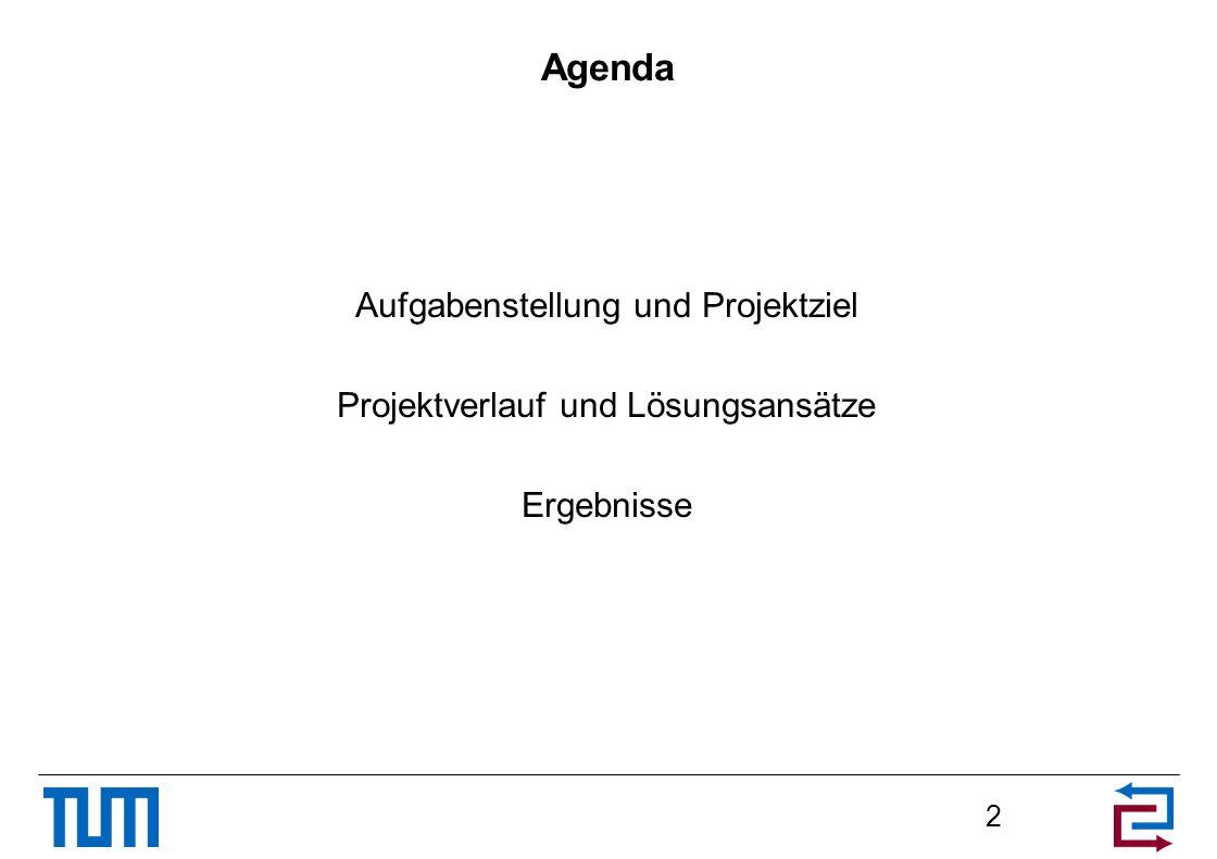 Agenda Aufgabenstellung und Projektziel Projektverlauf und Lösungsansätze Ergebnisse
