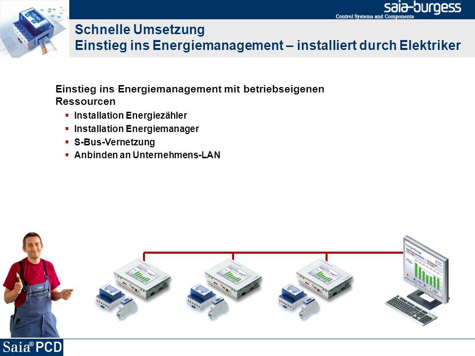Schnelle Umsetzung Einstieg ins Energiemanagement – installiert durch Elektriker