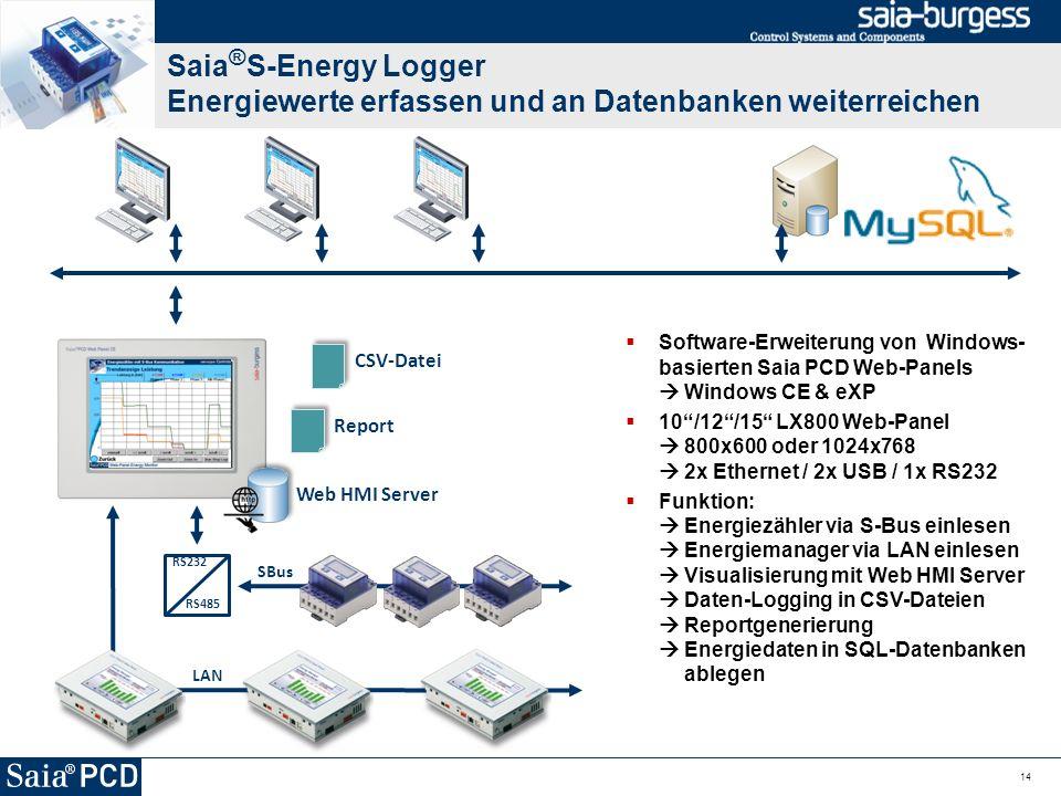 Saia®S-Energy Logger Energiewerte erfassen und an Datenbanken weiterreichen