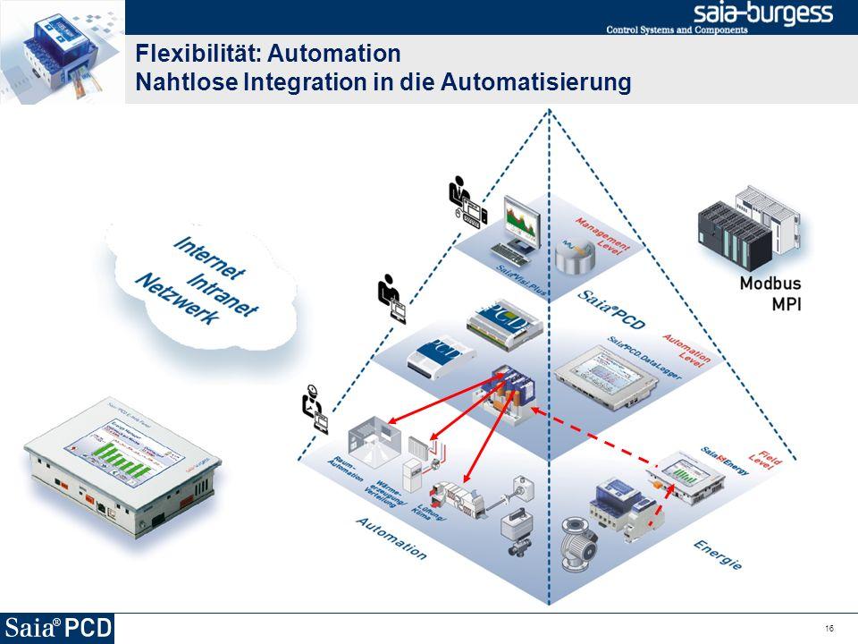 Flexibilität: Automation Nahtlose Integration in die Automatisierung