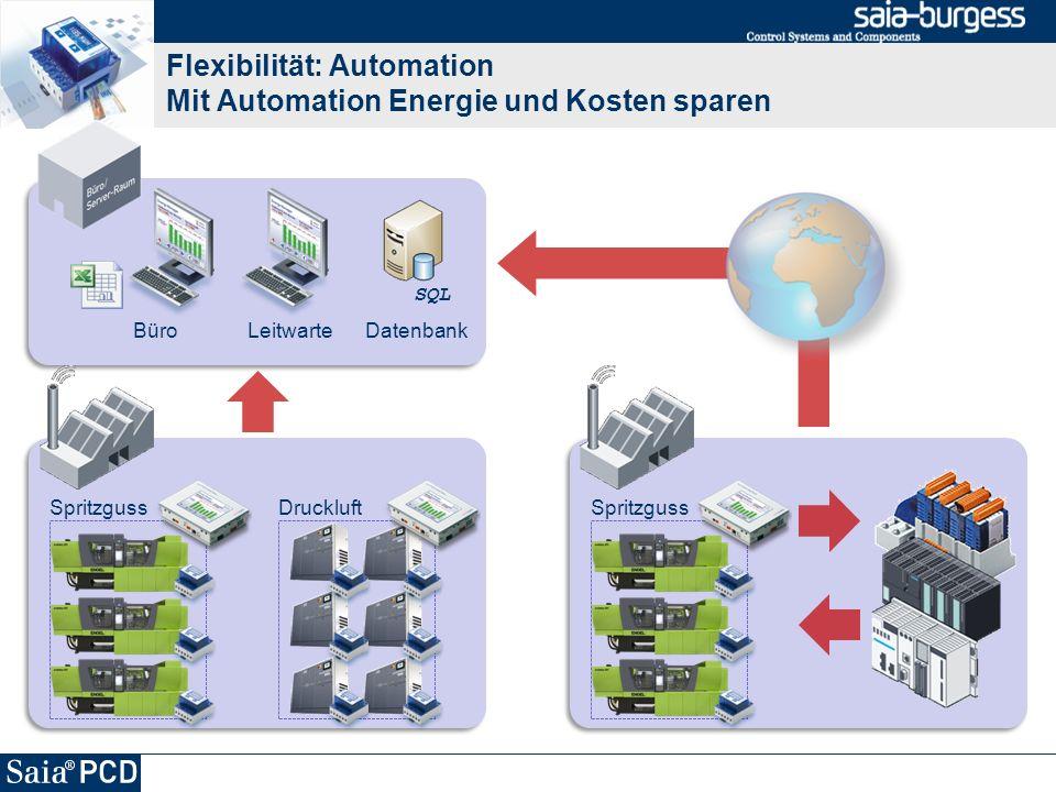 Flexibilität: Automation Mit Automation Energie und Kosten sparen