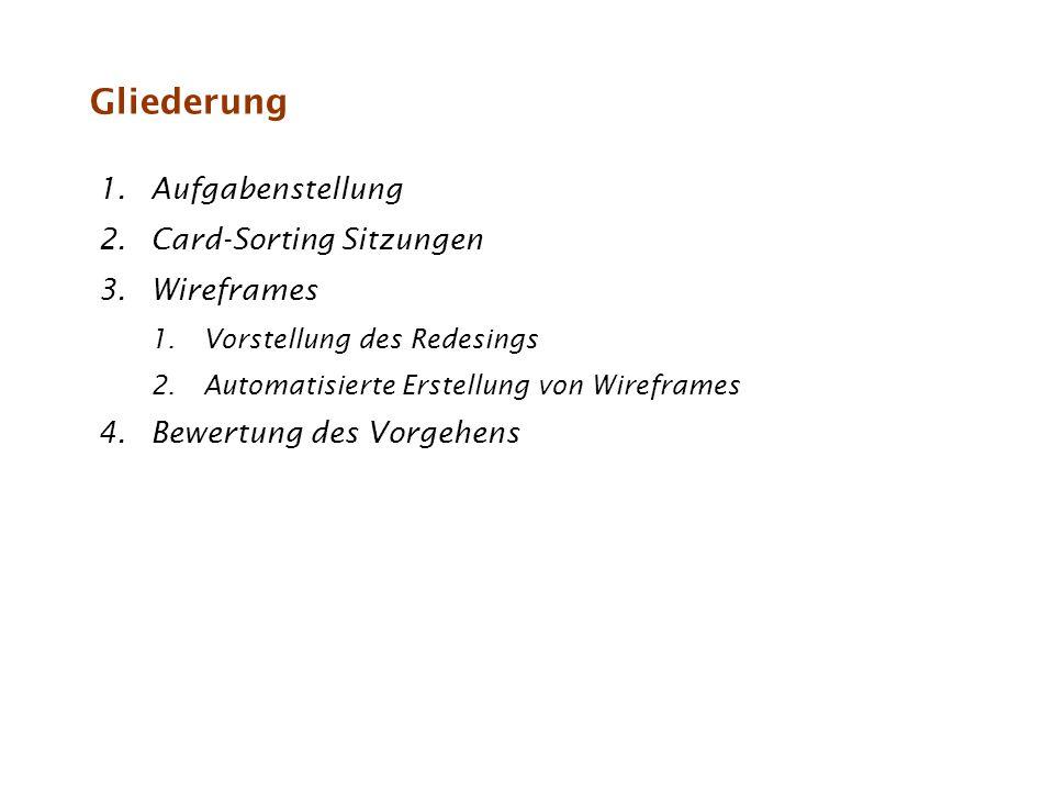 Gliederung Aufgabenstellung Card-Sorting Sitzungen Wireframes