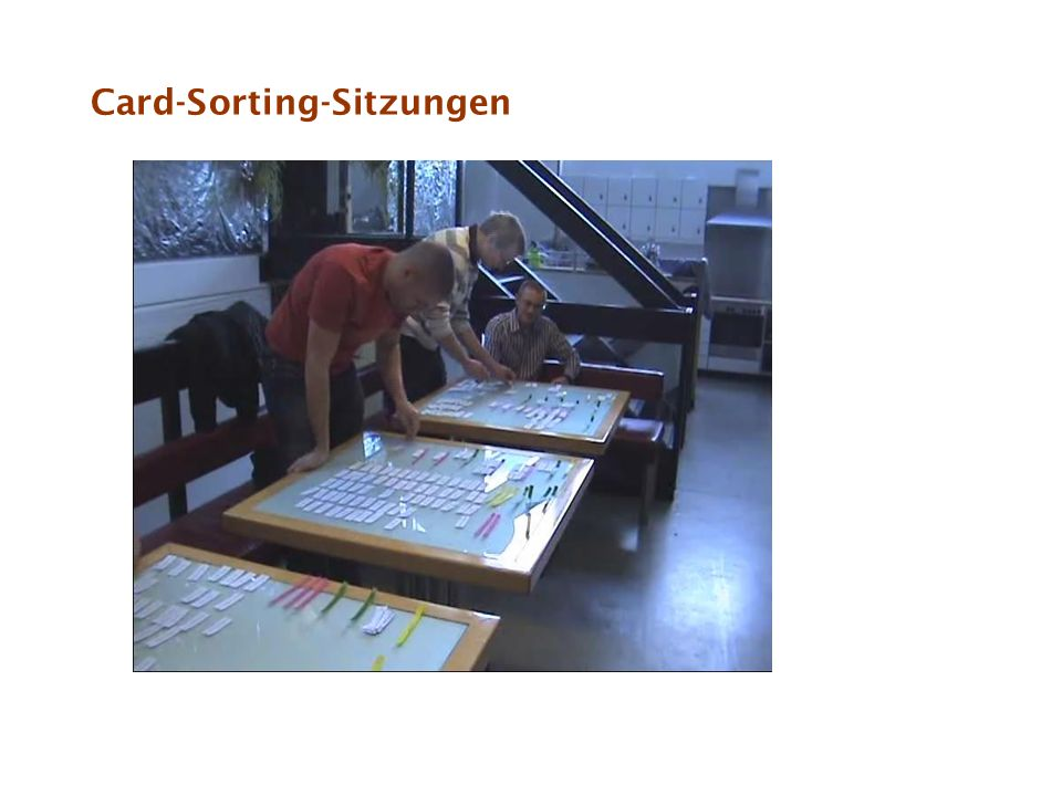 Card-Sorting-Sitzungen