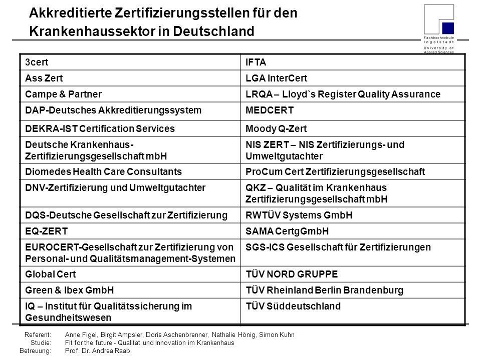 Akkreditierte Zertifizierungsstellen für den Krankenhaussektor in Deutschland