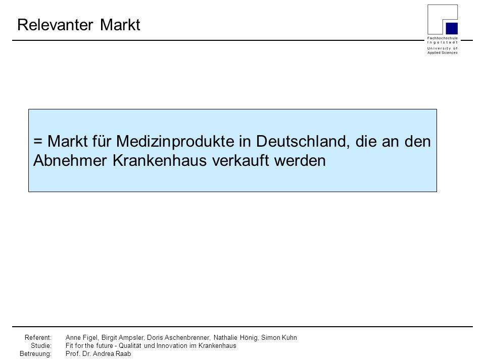 Relevanter Markt = Markt für Medizinprodukte in Deutschland, die an den Abnehmer Krankenhaus verkauft werden.