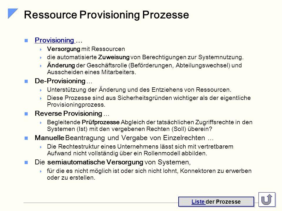 Ressource Provisioning Prozesse