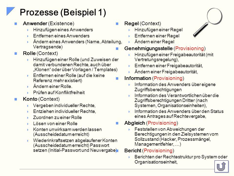 Prozesse (Beispiel 1) Anwender (Existence) Rolle (Context)