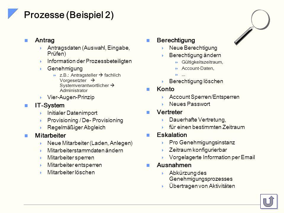 Prozesse (Beispiel 2) Antrag IT-System Mitarbeiter Berechtigung Konto