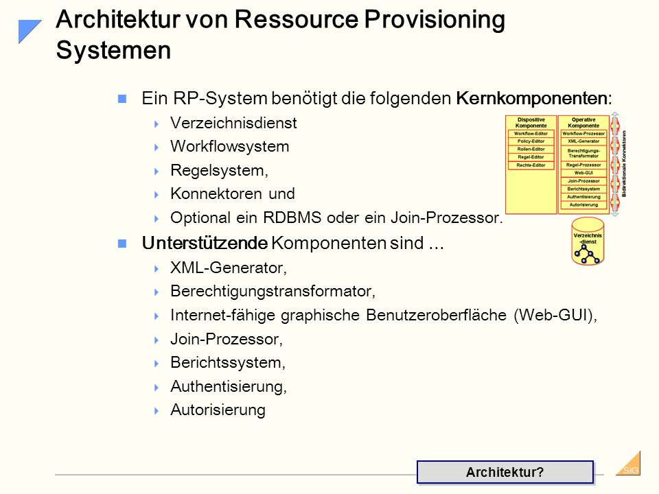 Architektur von Ressource Provisioning Systemen