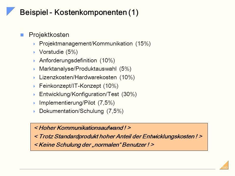Beispiel - Kostenkomponenten (1)
