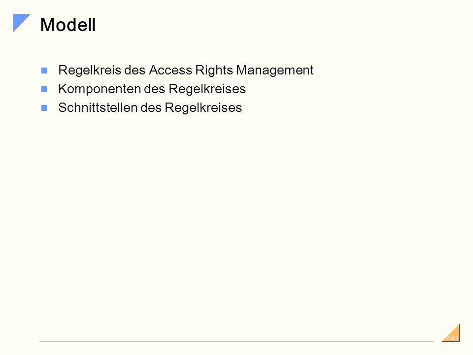 Modell Regelkreis des Access Rights Management