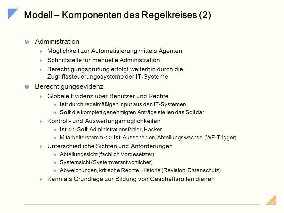 Modell – Komponenten des Regelkreises (2)
