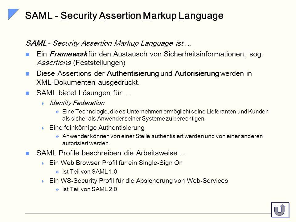 SAML - Security Assertion Markup Language