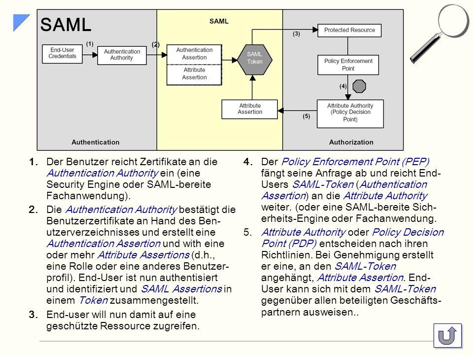SAML 1. Der Benutzer reicht Zertifikate an die Authentication Authority ein (eine Security Engine oder SAML-bereite Fachanwendung).