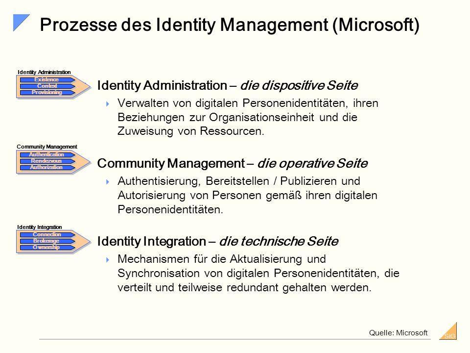Prozesse des Identity Management (Microsoft)