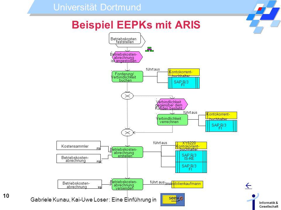 Beispiel EEPKs mit ARIS