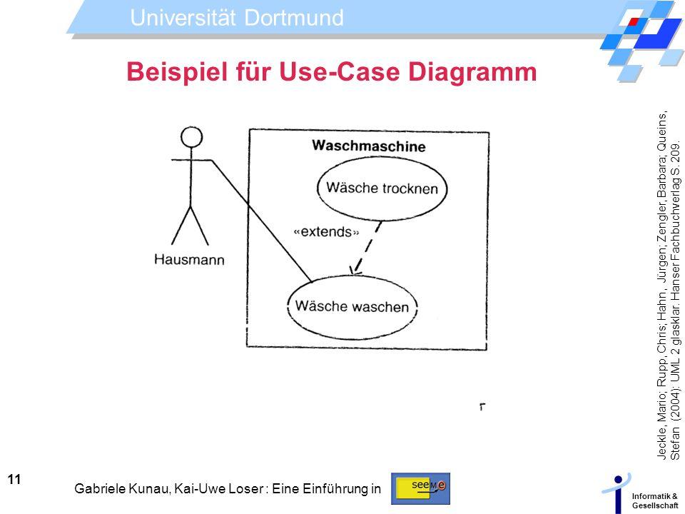 Beispiel für Use-Case Diagramm