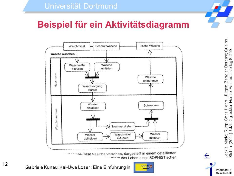 Beispiel für ein Aktivitätsdiagramm