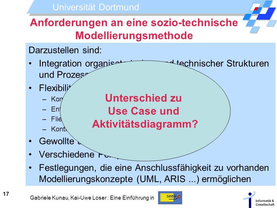 Anforderungen an eine sozio-technische Modellierungsmethode