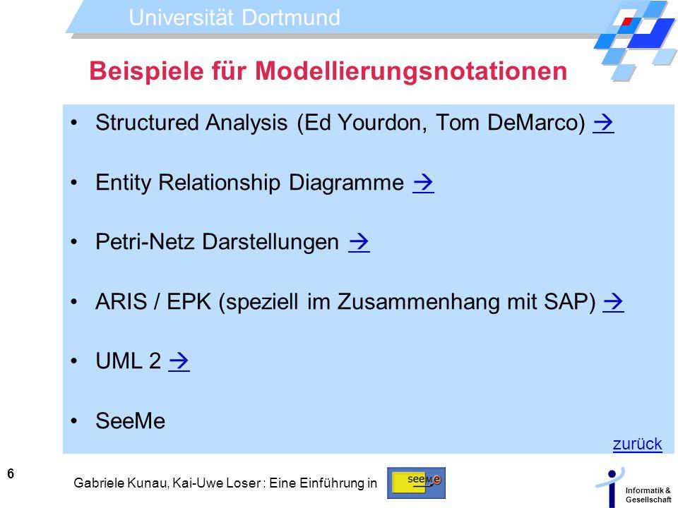 Beispiele für Modellierungsnotationen