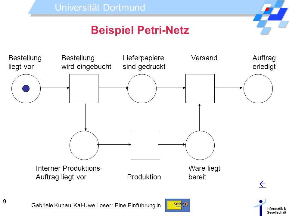 Beispiel Petri-Netz Bestellung liegt vor Bestellung wird eingebucht