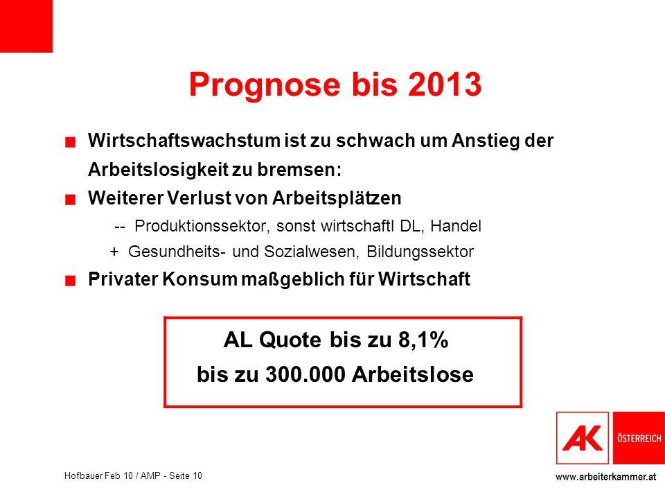 Prognose bis 2013 AL Quote bis zu 8,1% bis zu 300.000 Arbeitslose