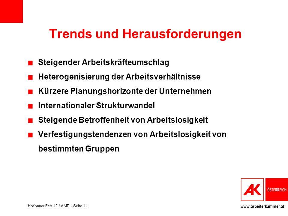 Trends und Herausforderungen