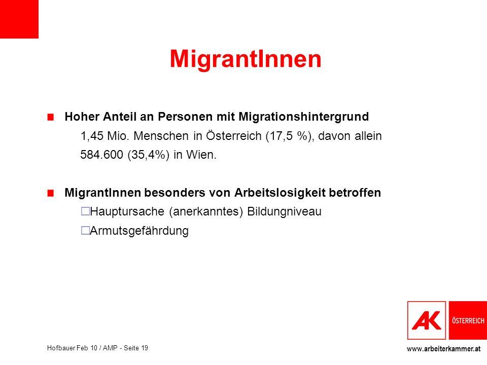 MigrantInnen Hoher Anteil an Personen mit Migrationshintergrund