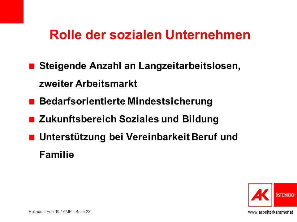 Rolle der sozialen Unternehmen
