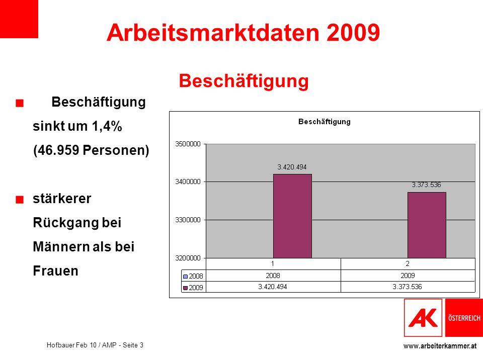 Arbeitsmarktdaten 2009 Beschäftigung