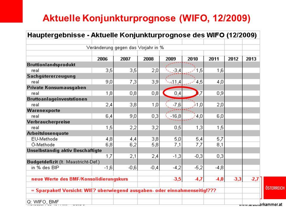 Aktuelle Konjunkturprognose (WIFO, 12/2009)