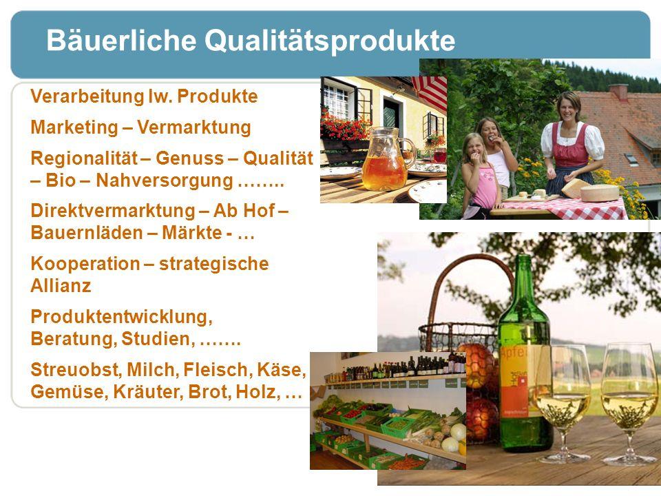 Bäuerliche Qualitätsprodukte