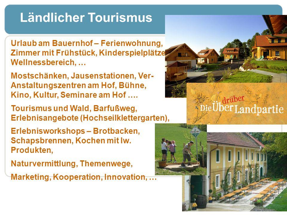 Ländlicher Tourismus Urlaub am Bauernhof – Ferienwohnung,